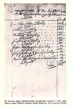 List of members of Eggenberg theatre ensenble from 1681
